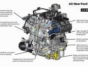 2019 Ford Focus ST engine